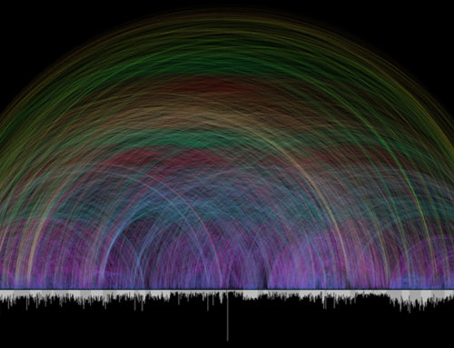 Data Visualisation: Bible Was the First Hyperlinked Text